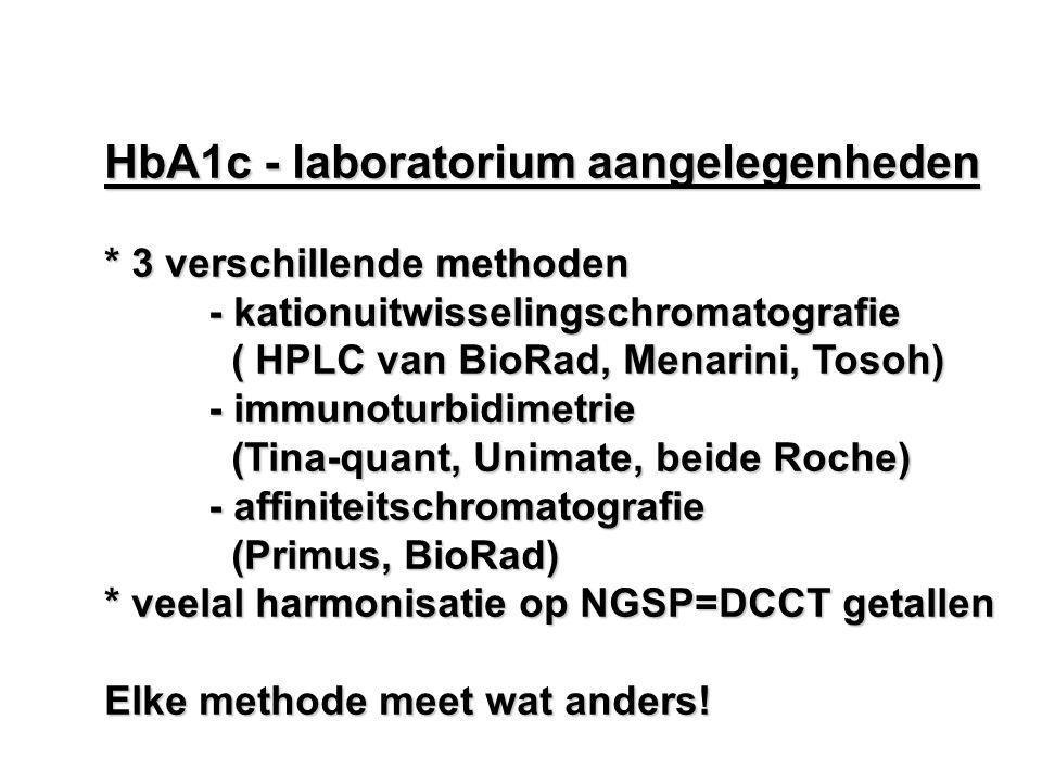 HbA1c - laboratorium aangelegenheden * 3 verschillende methoden - kationuitwisselingschromatografie ( HPLC van BioRad, Menarini, Tosoh) ( HPLC van Bio
