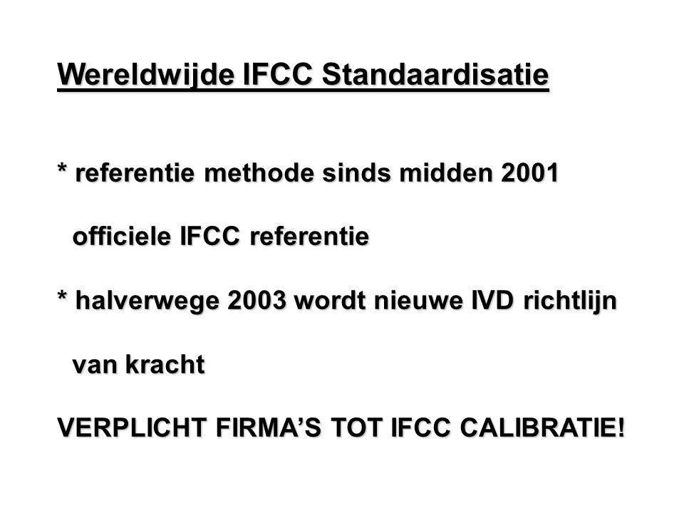 Wereldwijde IFCC Standaardisatie * referentie methode sinds midden 2001 officiele IFCC referentie officiele IFCC referentie * halverwege 2003 wordt ni