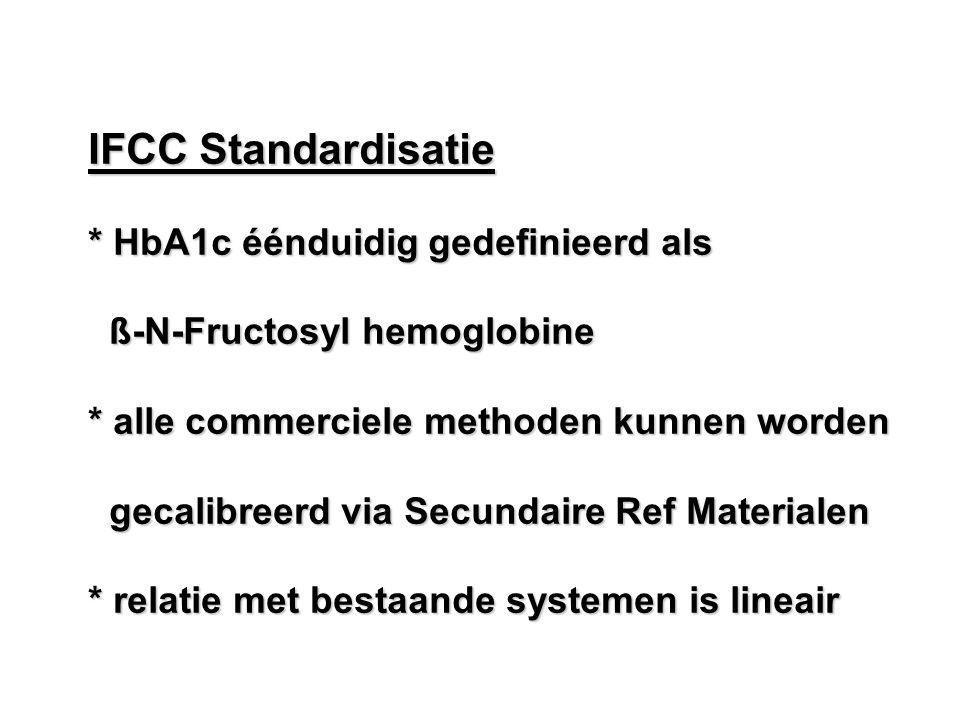 IFCC Standardisatie * HbA1c éénduidig gedefinieerd als ß-N-Fructosyl hemoglobine ß-N-Fructosyl hemoglobine * alle commerciele methoden kunnen worden g