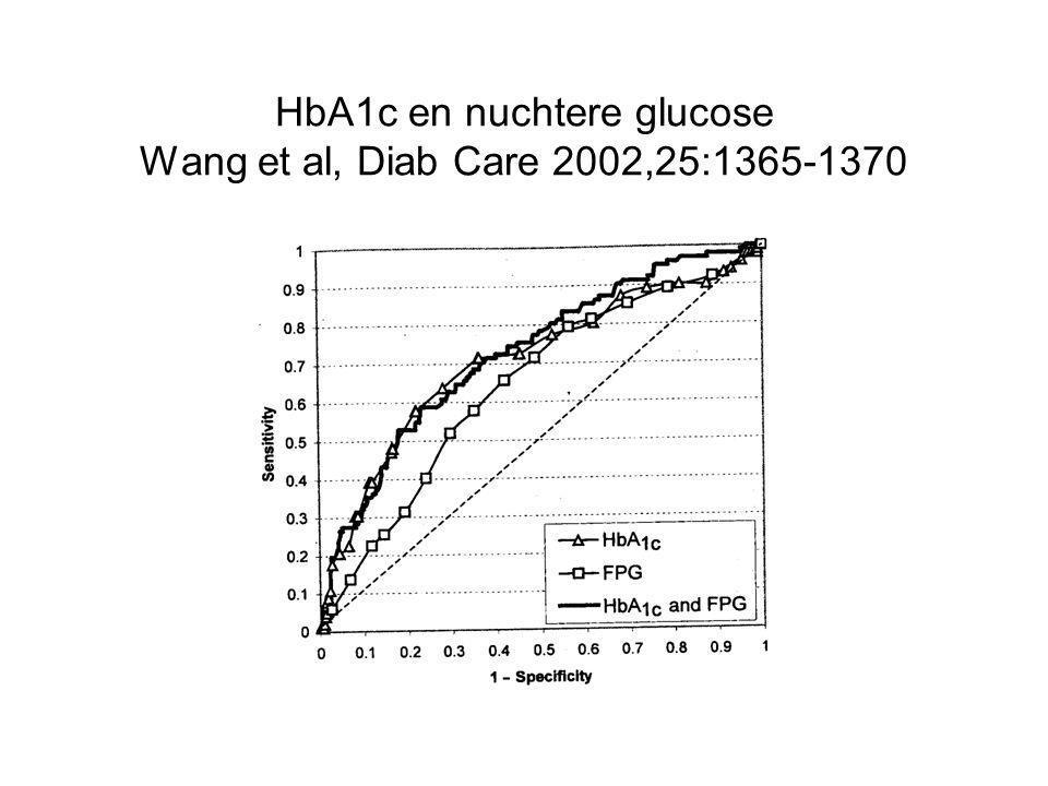 HbA1c en nuchtere glucose Wang et al, Diab Care 2002,25:1365-1370
