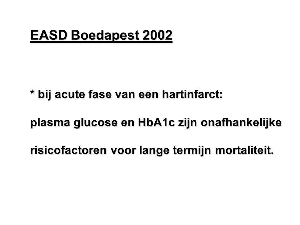 EASD Boedapest 2002 * bij acute fase van een hartinfarct: plasma glucose en HbA1c zijn onafhankelijke risicofactoren voor lange termijn mortaliteit.
