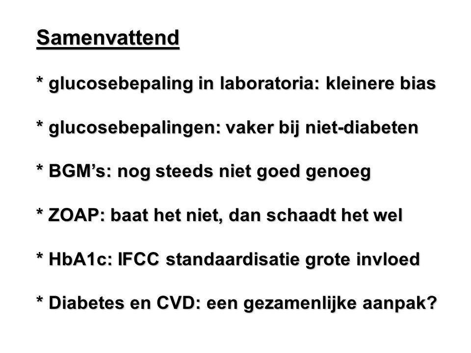 Samenvattend * glucosebepaling in laboratoria: kleinere bias * glucosebepalingen: vaker bij niet-diabeten * BGM's: nog steeds niet goed genoeg * ZOAP: