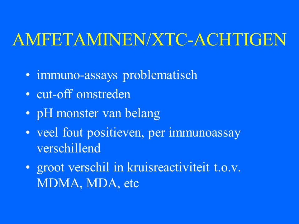 AMFETAMINEN/XTC-ACHTIGEN immuno-assays problematisch cut-off omstreden pH monster van belang veel fout positieven, per immunoassay verschillend groot