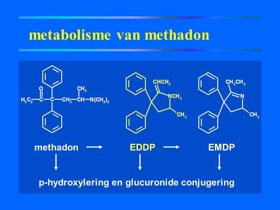 metabolisme van methadon methadonEDDPEMDP p-hydroxylering en glucuronide conjugering
