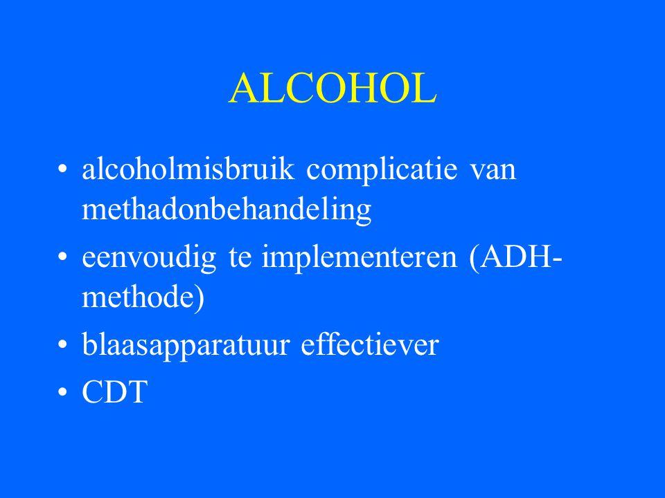 ALCOHOL alcoholmisbruik complicatie van methadonbehandeling eenvoudig te implementeren (ADH- methode) blaasapparatuur effectiever CDT
