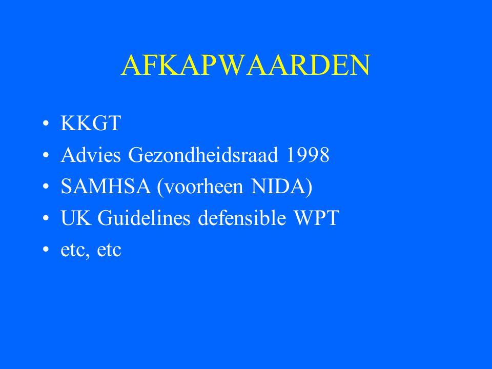 AFKAPWAARDEN KKGT Advies Gezondheidsraad 1998 SAMHSA (voorheen NIDA) UK Guidelines defensible WPT etc, etc