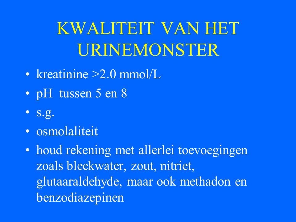 KWALITEIT VAN HET URINEMONSTER kreatinine >2.0 mmol/L pH tussen 5 en 8 s.g. osmolaliteit houd rekening met allerlei toevoegingen zoals bleekwater, zou