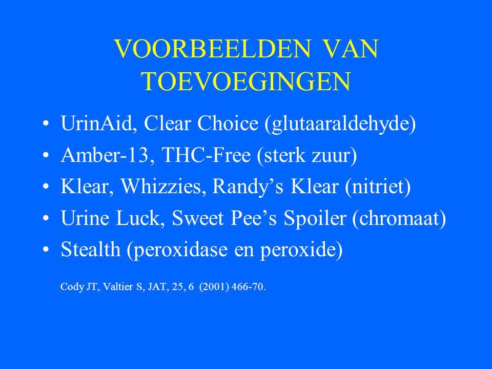 VOORBEELDEN VAN TOEVOEGINGEN UrinAid, Clear Choice (glutaaraldehyde) Amber-13, THC-Free (sterk zuur) Klear, Whizzies, Randy's Klear (nitriet) Urine Lu