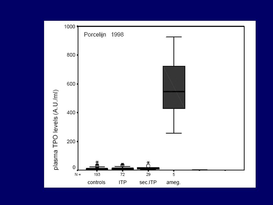 Endotheel en plaatjes aantal Treated rabbits with anti-platelet serum Craig et al (Blood, 1975)