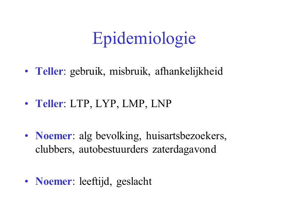 Teller: gebruik, misbruik, afhankelijkheid Teller: LTP, LYP, LMP, LNP Noemer: alg bevolking, huisartsbezoekers, clubbers, autobestuurders zaterdagavon