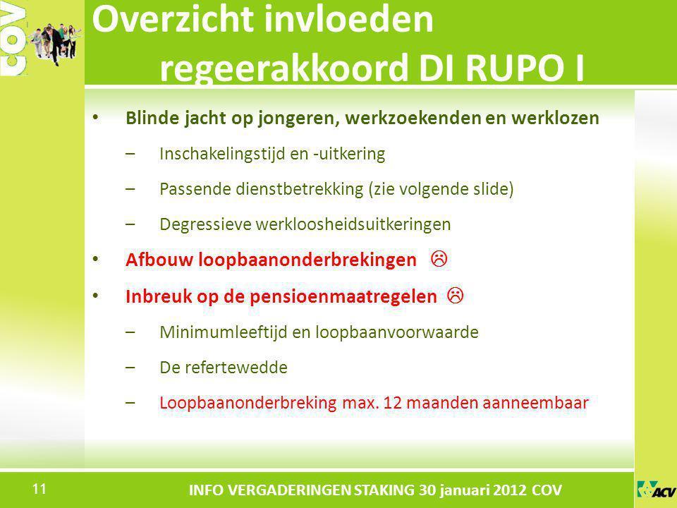 Klik om de stijl te bewerken INFO VERGADERINGEN STAKING 30 januari 2012 COV Blinde jacht op jongeren, werkzoekenden en werklozen –Inschakelingstijd en