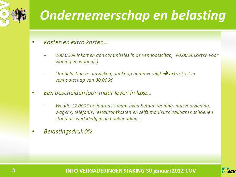 Klik om de stijl te bewerken INFO VERGADERINGEN STAKING 30 januari 2012 COV Kosten en extra kosten… –200.000€ inkomen aan commissies in de vennootscha