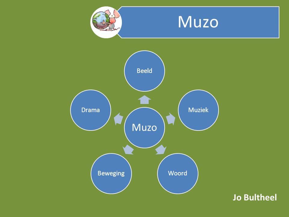 Jo Bultheel Muzo Beeld MuziekWoordBewegingDrama