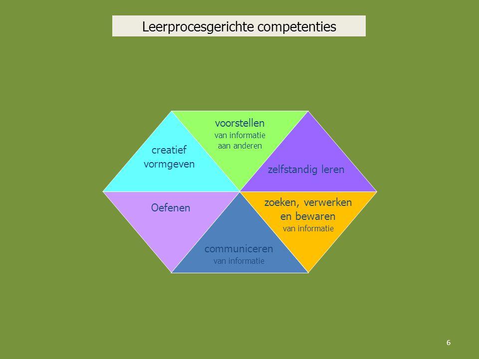 communiceren van informatie voorstellen van informatie aan anderen zoeken, verwerken en bewaren van informatie zelfstandig leren Oefenen creatief vormgeven Leerprocesgerichte competenties 6