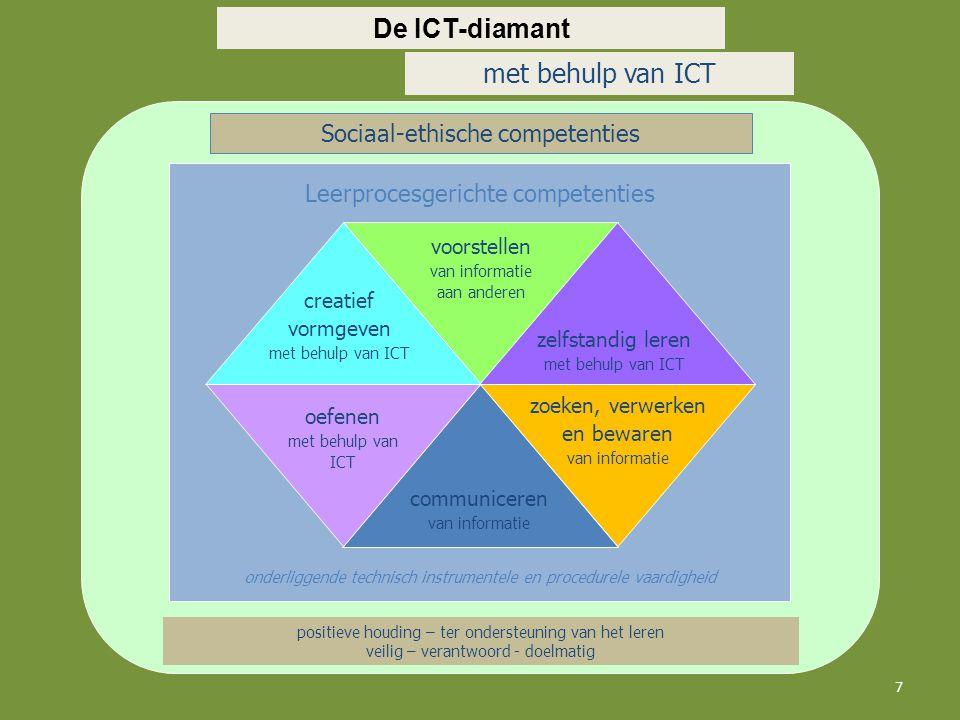 Sociaal-ethische competenties positieve houding – ter ondersteuning van het leren veilig – verantwoord - doelmatig Leerprocesgerichte competenties onderliggende technisch instrumentele en procedurele vaardigheid communiceren van informatie voorstellen van informatie aan anderen zoeken, verwerken en bewaren van informatie zelfstandig leren met behulp van ICT oefenen met behulp van ICT creatief vormgeven met behulp van ICT De ICT-diamant met behulp van ICT 7