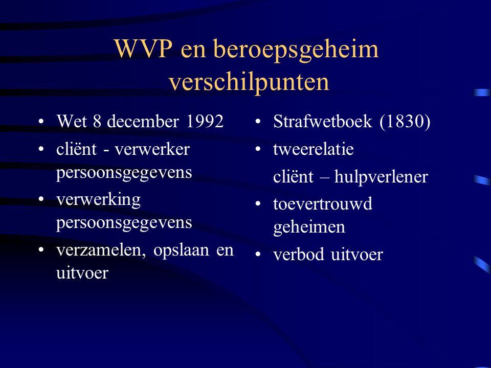WVP en beroepsgeheim verschilpunten Wet 8 december 1992 cliënt - verwerker persoonsgegevens verwerking persoonsgegevens verzamelen, opslaan en uitvoer Strafwetboek (1830) tweerelatie cliënt – hulpverlener toevertrouwd geheimen verbod uitvoer