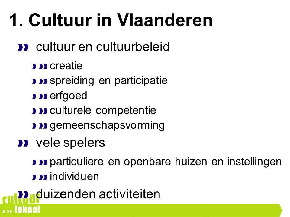 1. Cultuur in Vlaanderen cultuur en cultuurbeleid creatie spreiding en participatie erfgoed culturele competentie gemeenschapsvorming vele spelers par