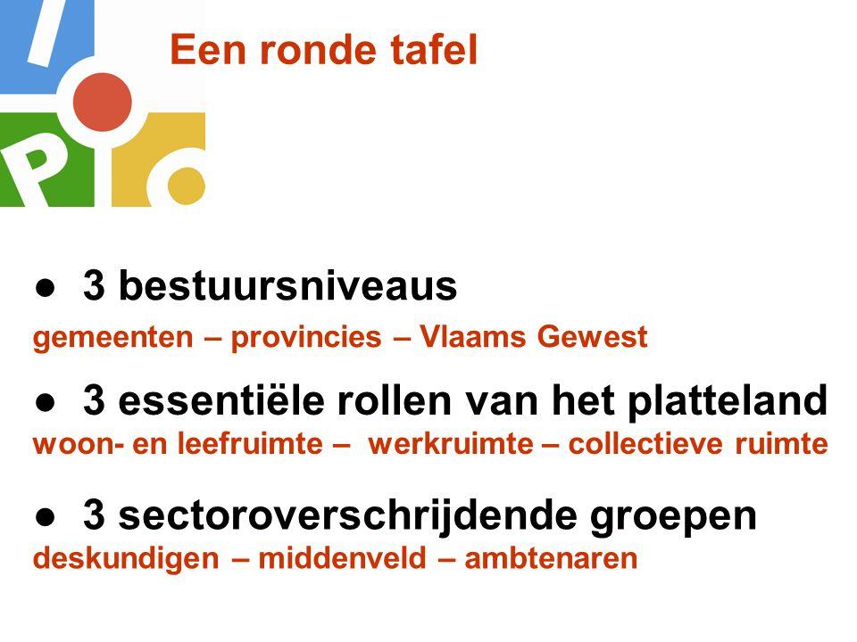 ● 3 bestuursniveaus gemeenten – provincies – Vlaams Gewest Een ronde tafel ● 3 essentiële rollen van het platteland woon- en leefruimte – werkruimte –