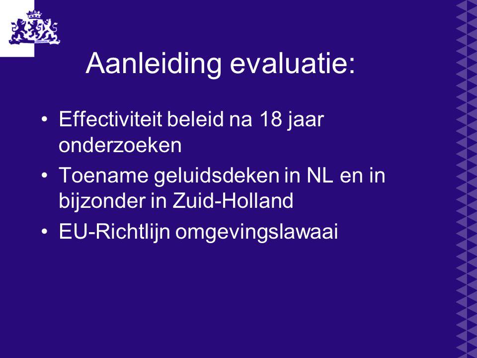 Aanleiding evaluatie: Effectiviteit beleid na 18 jaar onderzoeken Toename geluidsdeken in NL en in bijzonder in Zuid-Holland EU-Richtlijn omgevingslaw