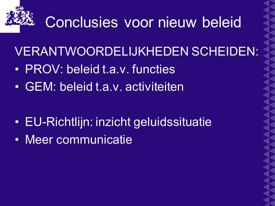 Conclusies voor nieuw beleid VERANTWOORDELIJKHEDEN SCHEIDEN: PROV: beleid t.a.v. functies GEM: beleid t.a.v. activiteiten EU-Richtlijn: inzicht geluid