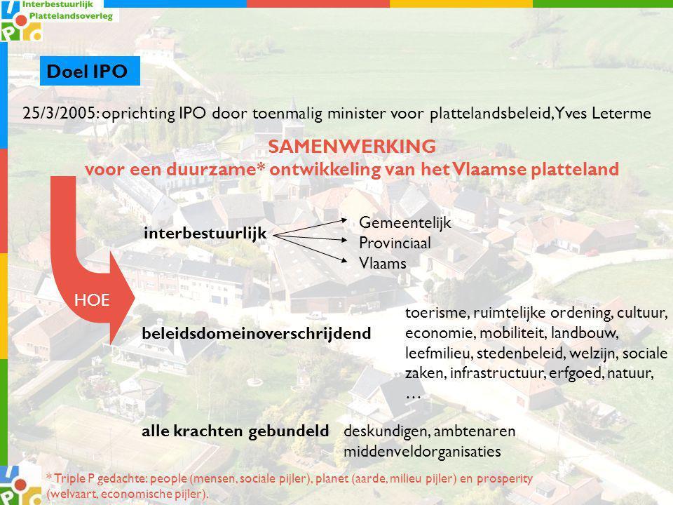 25/3/2005: oprichting IPO door toenmalig minister voor plattelandsbeleid, Yves Leterme SAMENWERKING voor een duurzame* ontwikkeling van het Vlaamse pl