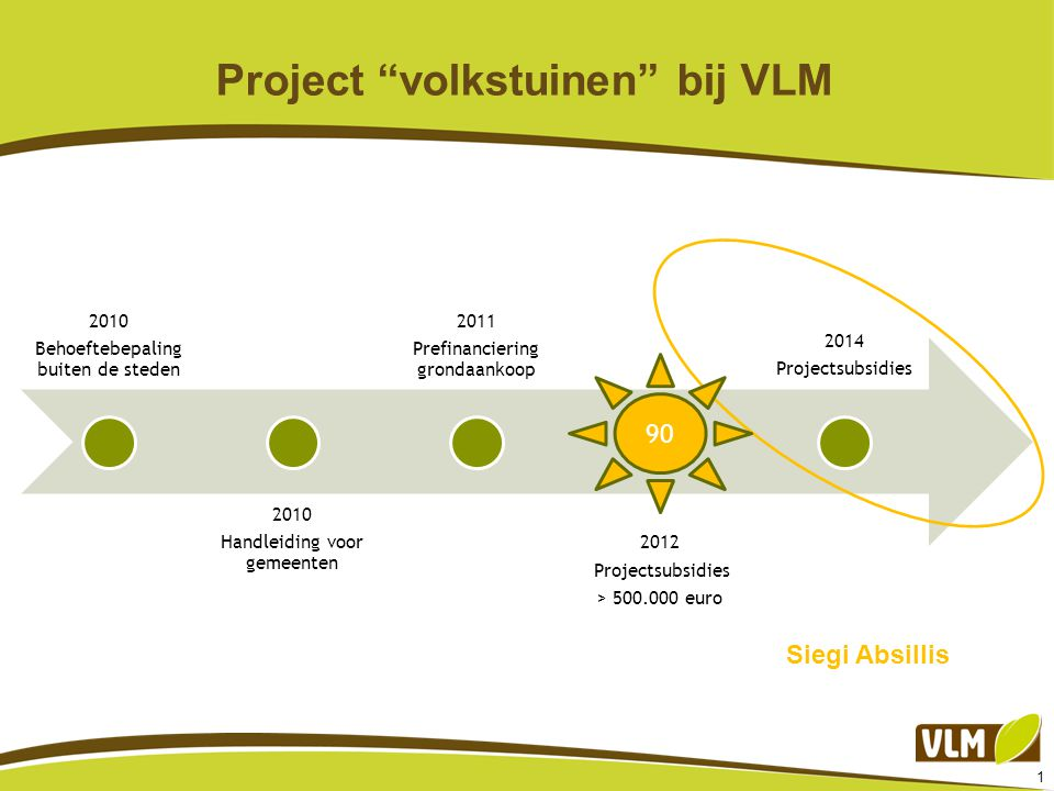 """1 Project """"volkstuinen"""" bij VLM 2010 Behoeftebepaling buiten de steden 2010 Handleiding voor gemeenten 2011 Prefinanciering grondaankoop 2012 Projects"""