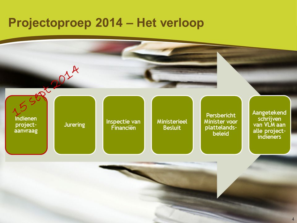 5 Projectoproep 2014 - Waar ? Illustratief Voorbeeld van de eerste oproep2012