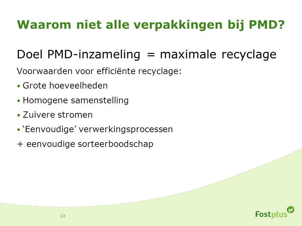 Waarom niet alle verpakkingen bij PMD? Doel PMD-inzameling = maximale recyclage Voorwaarden voor efficiënte recyclage: Grote hoeveelheden Homogene sam