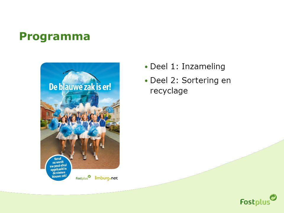 Programma Deel 1: Inzameling Deel 2: Sortering en recyclage