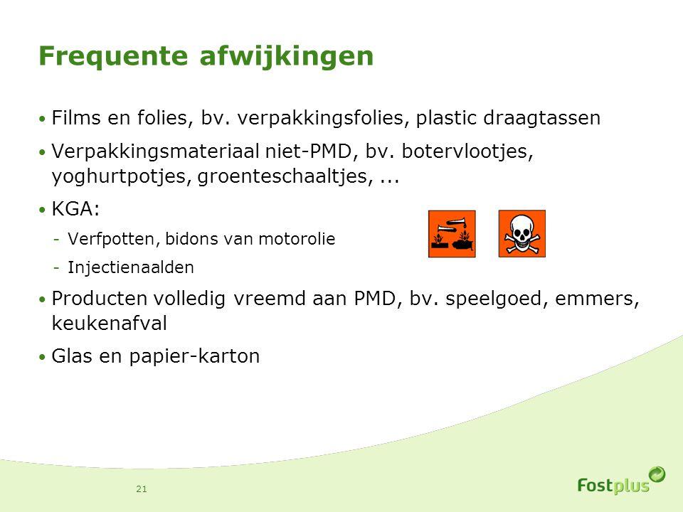 Frequente afwijkingen Films en folies, bv. verpakkingsfolies, plastic draagtassen Verpakkingsmateriaal niet-PMD, bv. botervlootjes, yoghurtpotjes, gro