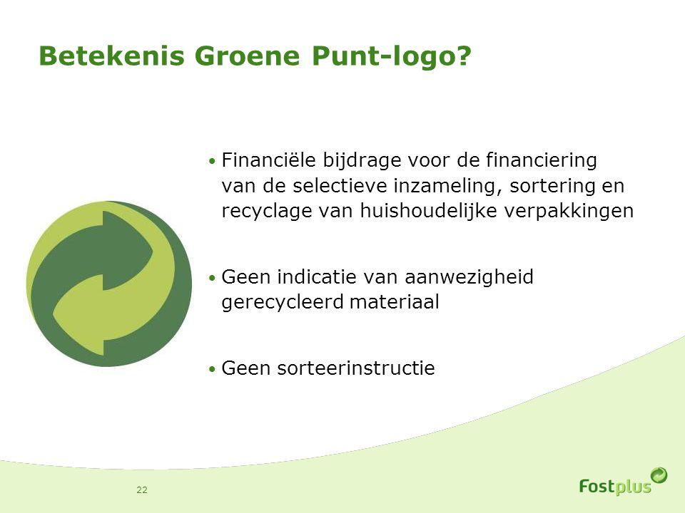 Betekenis Groene Punt-logo? Financiële bijdrage voor de financiering van de selectieve inzameling, sortering en recyclage van huishoudelijke verpakkin