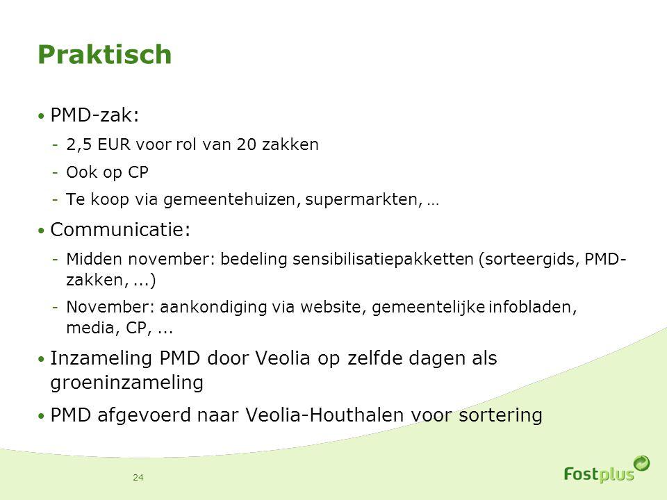 Praktisch PMD-zak: -2,5 EUR voor rol van 20 zakken -Ook op CP -Te koop via gemeentehuizen, supermarkten, … Communicatie: -Midden november: bedeling se