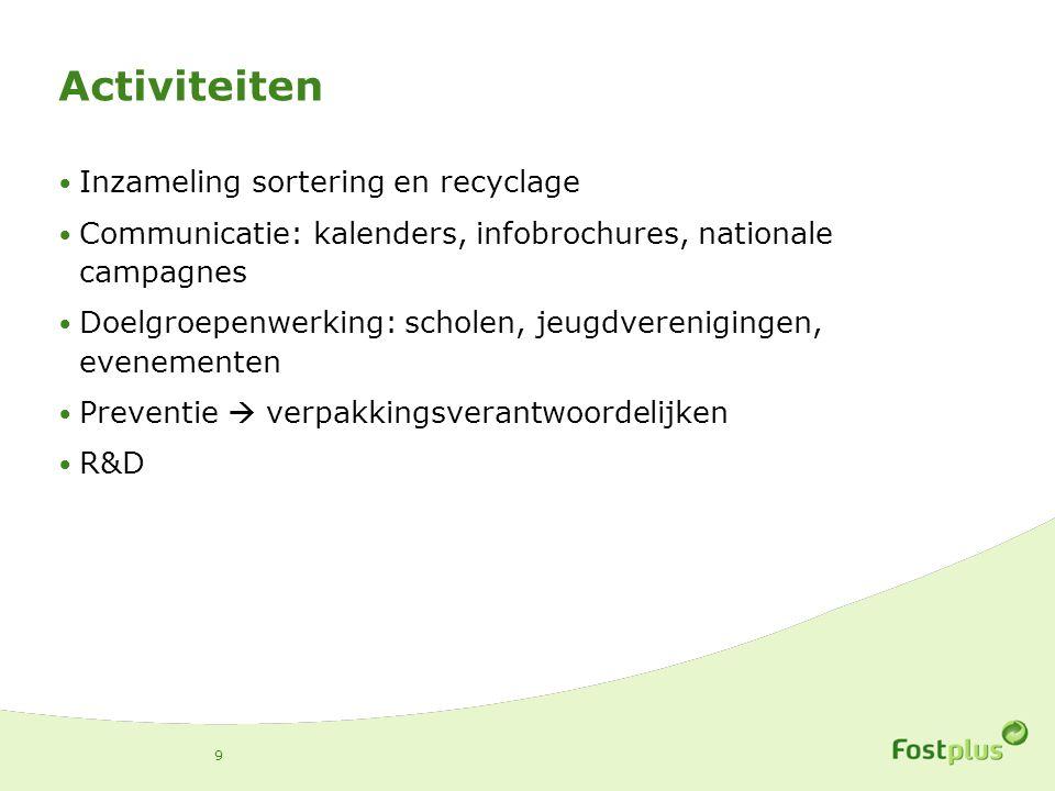 Activiteiten Inzameling sortering en recyclage Communicatie: kalenders, infobrochures, nationale campagnes Doelgroepenwerking: scholen, jeugdverenigingen, evenementen Preventie  verpakkingsverantwoordelijken R&D 9
