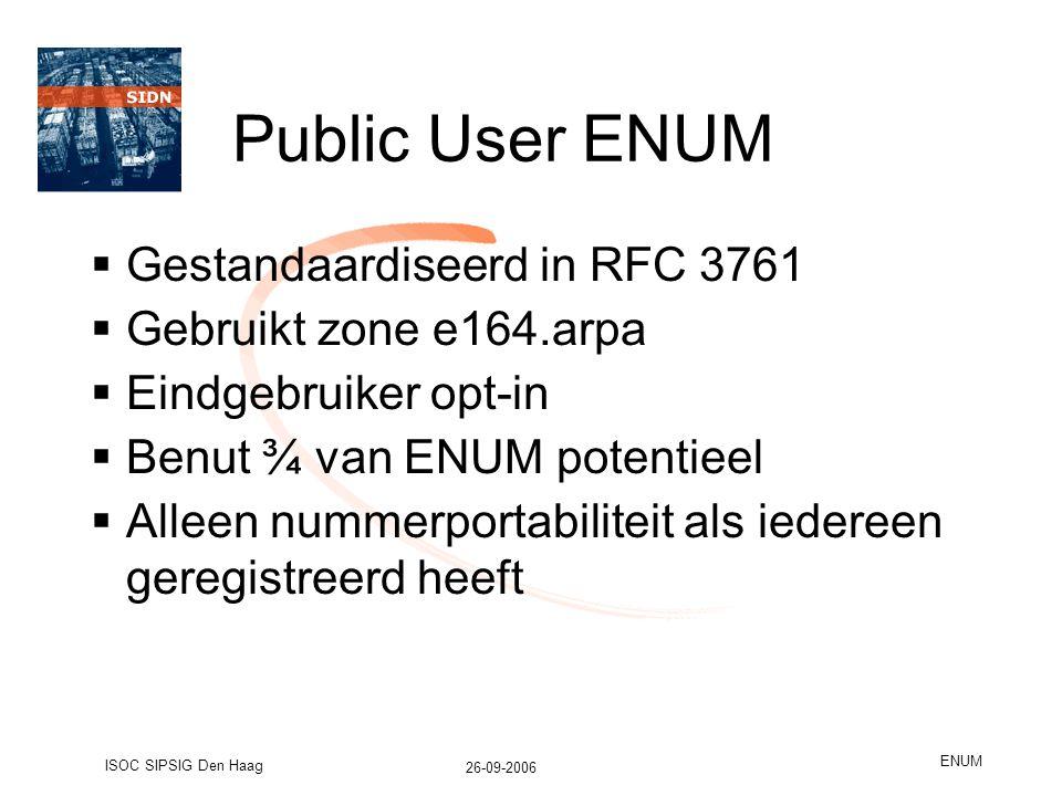 26-09-2006 ISOC SIPSIG Den Haag ENUM Public User ENUM  Gestandaardiseerd in RFC 3761  Gebruikt zone e164.arpa  Eindgebruiker opt-in  Benut ¾ van ENUM potentieel  Alleen nummerportabiliteit als iedereen geregistreerd heeft