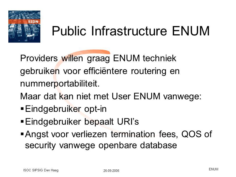 26-09-2006 ISOC SIPSIG Den Haag ENUM Public Infrastructure ENUM Providers willen graag ENUM techniek gebruiken voor efficiëntere routering en nummerportabiliteit.