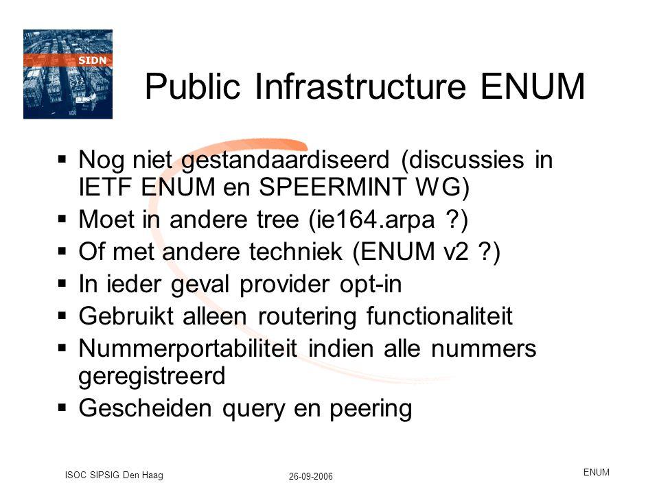 26-09-2006 ISOC SIPSIG Den Haag ENUM Public Infrastructure ENUM  Nog niet gestandaardiseerd (discussies in IETF ENUM en SPEERMINT WG)  Moet in andere tree (ie164.arpa )  Of met andere techniek (ENUM v2 )  In ieder geval provider opt-in  Gebruikt alleen routering functionaliteit  Nummerportabiliteit indien alle nummers geregistreerd  Gescheiden query en peering