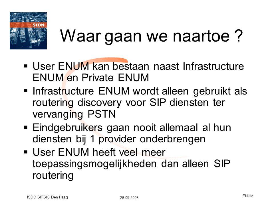 26-09-2006 ISOC SIPSIG Den Haag ENUM Waar gaan we naartoe .