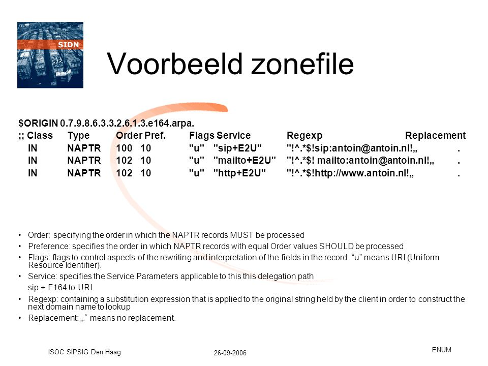 26-09-2006 ISOC SIPSIG Den Haag ENUM Voorbeeld zonefile $ORIGIN 0.7.9.8.6.3.3.2.6.1.3.e164.arpa. ;; ClassTypeOrder Pref. Flags Service Regexp Replacem