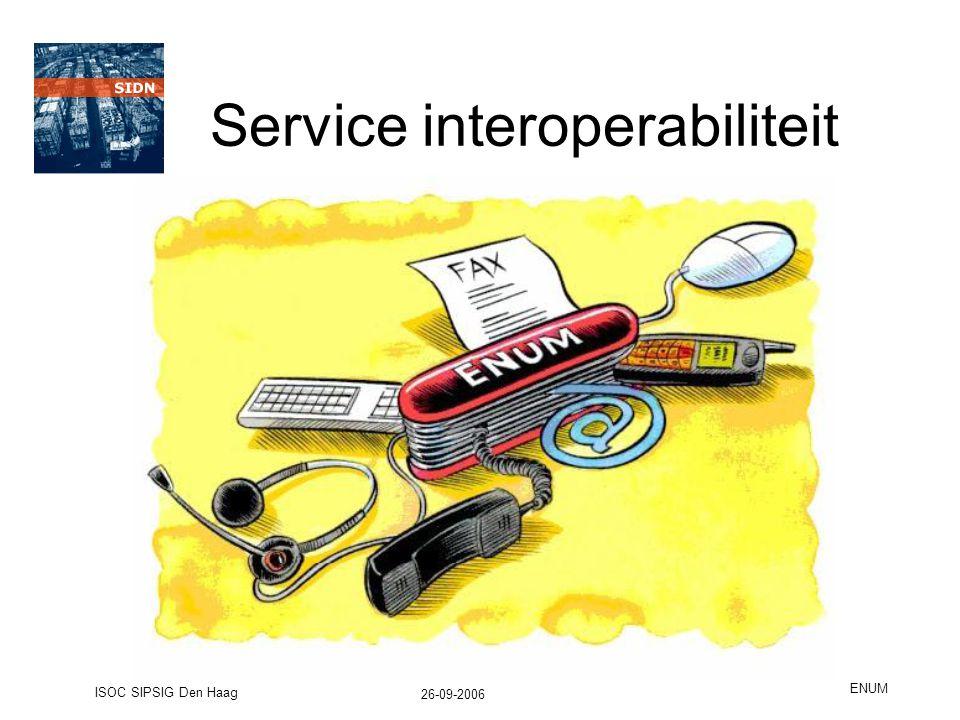 26-09-2006 ISOC SIPSIG Den Haag ENUM Service interoperabiliteit