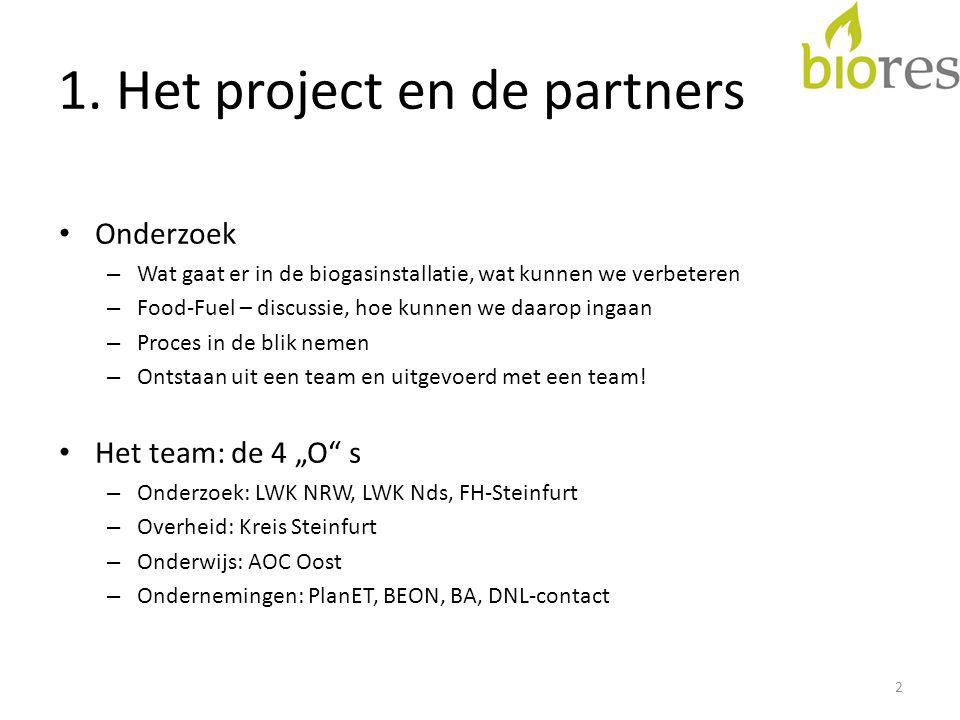 1. Het project en de partners Onderzoek – Wat gaat er in de biogasinstallatie, wat kunnen we verbeteren – Food-Fuel – discussie, hoe kunnen we daarop