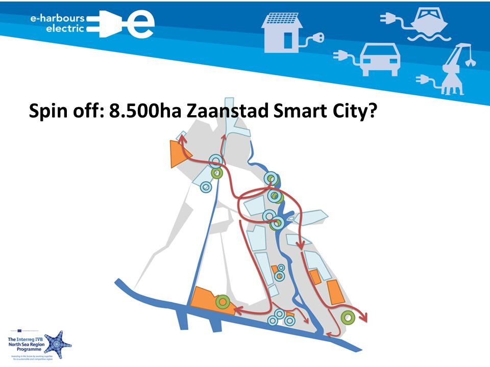 Spin off: 8.500ha Zaanstad Smart City