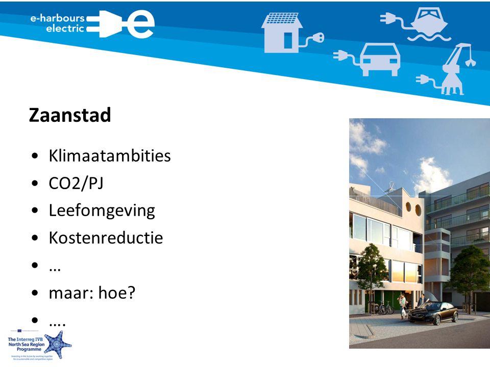 Zaanstad Klimaatambities CO2/PJ Leefomgeving Kostenreductie … maar: hoe? ….