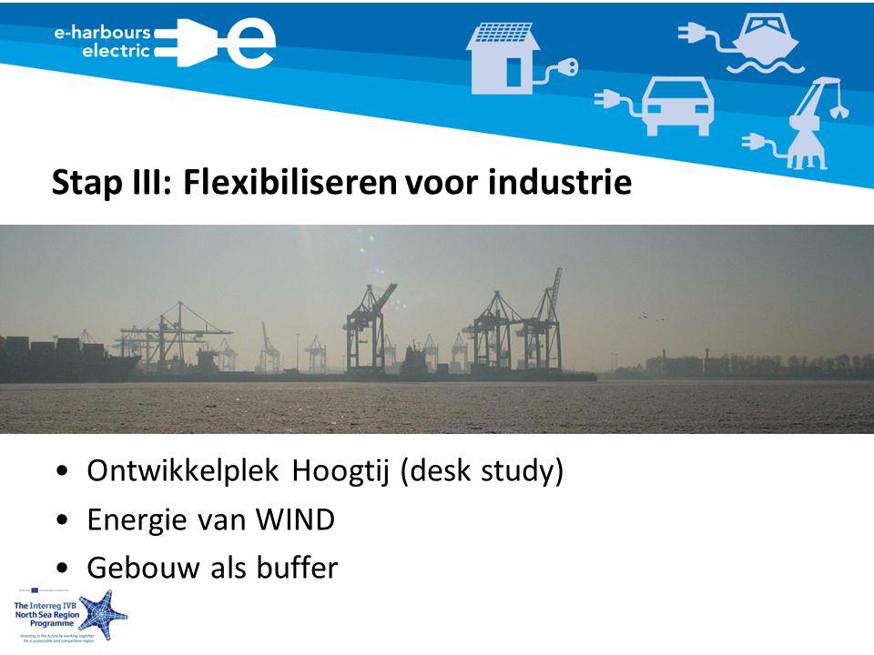 Stap III: Flexibiliseren voor industrie Ontwikkelplek Hoogtij (desk study) Energie van WIND Gebouw als buffer