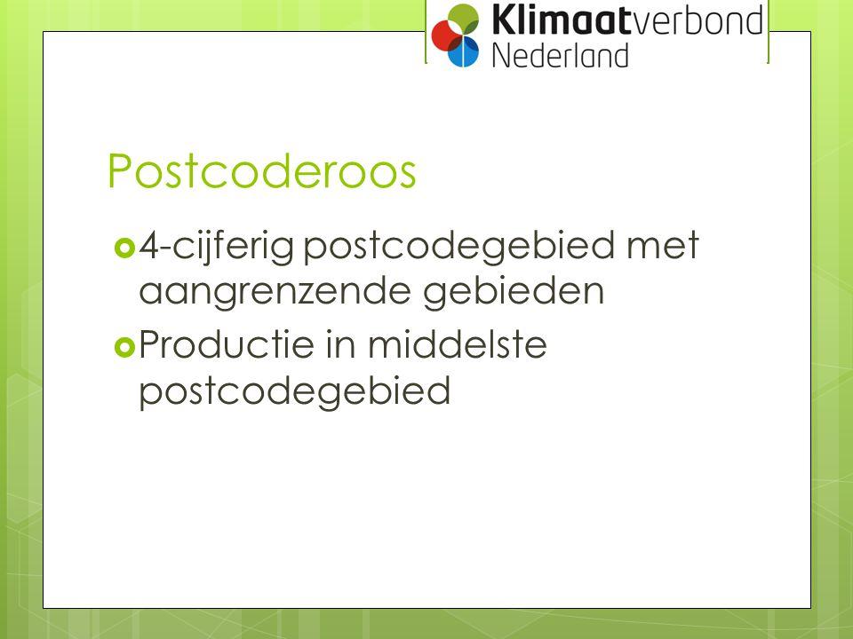 Postcoderoos  4-cijferig postcodegebied met aangrenzende gebieden  Productie in middelste postcodegebied