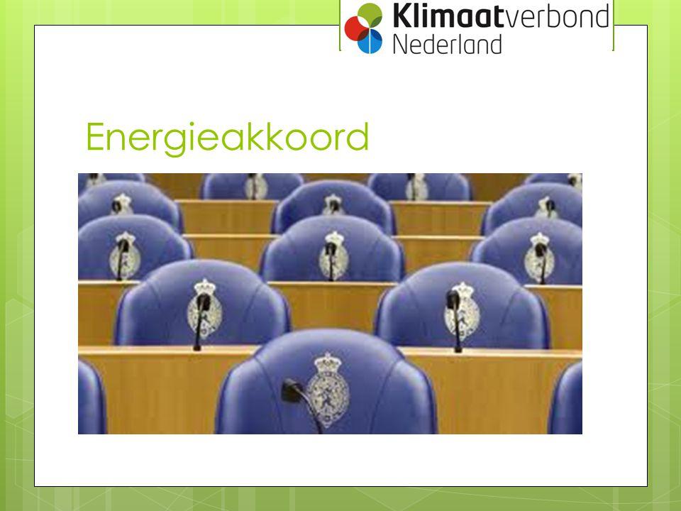 Energieakkoord