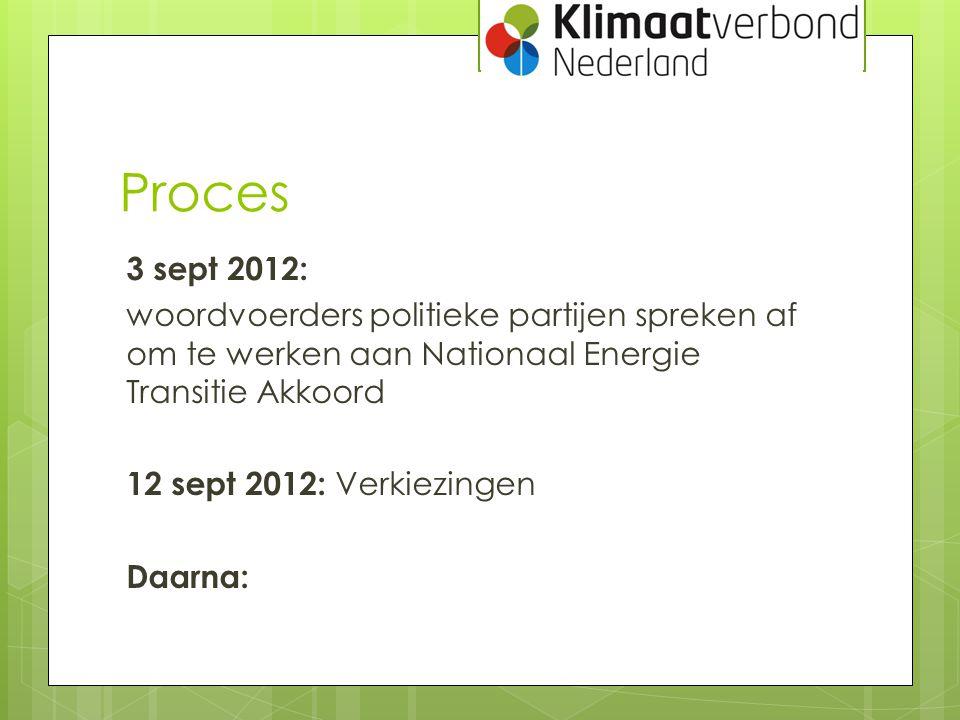 Proces 3 sept 2012: woordvoerders politieke partijen spreken af om te werken aan Nationaal Energie Transitie Akkoord 12 sept 2012: Verkiezingen Daarna