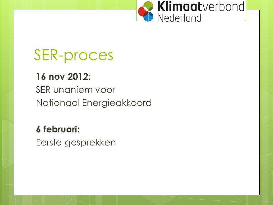 SER-proces 16 nov 2012: SER unaniem voor Nationaal Energieakkoord 6 februari: Eerste gesprekken