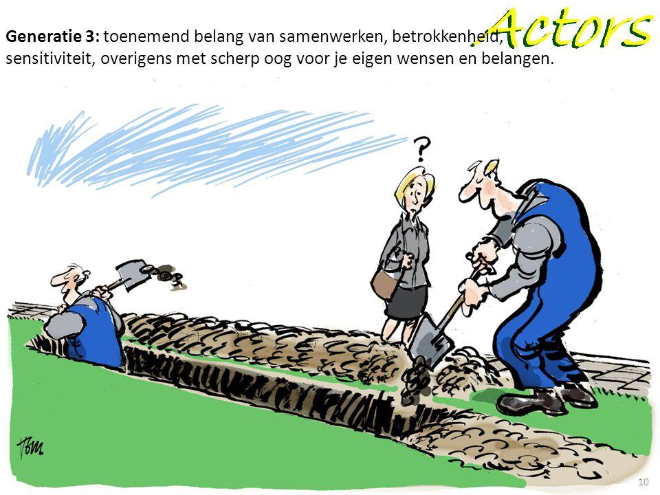 © Henk Diepenmaat Actors Procesmanagement BV Zeist the Netherlands henk.diepenmaat@actors.nl Generatie 3: toenemend belang van samenwerken, betrokkenh