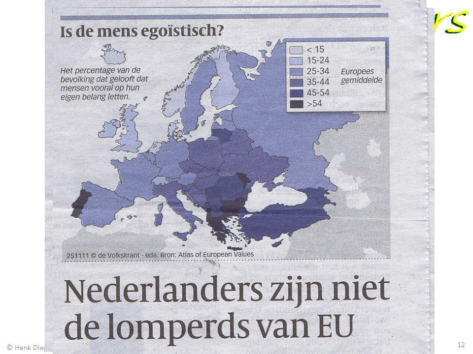 © Henk Diepenmaat Actors Procesmanagement BV Zeist the Netherlands henk.diepenmaat@actors.nl 12