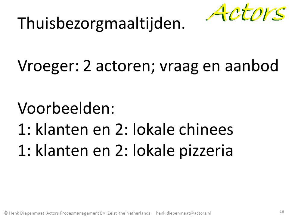 © Henk Diepenmaat Actors Procesmanagement BV Zeist the Netherlands henk.diepenmaat@actors.nl Thuisbezorgmaaltijden. Vroeger: 2 actoren; vraag en aanbo